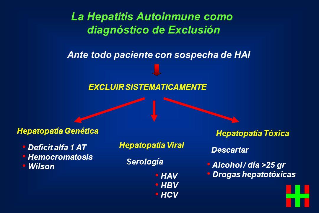 La Hepatitis Autoinmune como diagnóstico de Exclusión