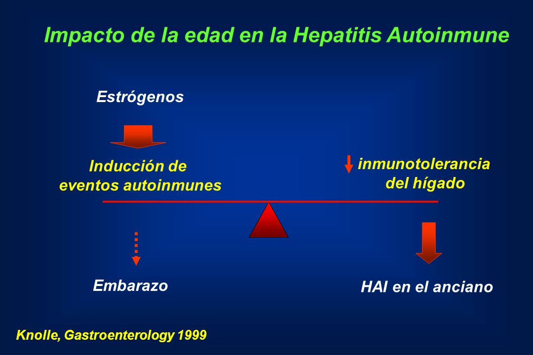 Impacto de la edad en la Hepatitis Autoinmune