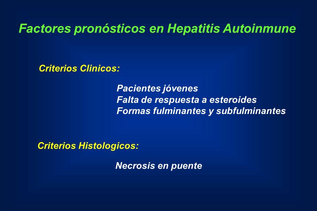 Factores pronósticos en Hepatitis Autoinmune Criterios Histologicos: