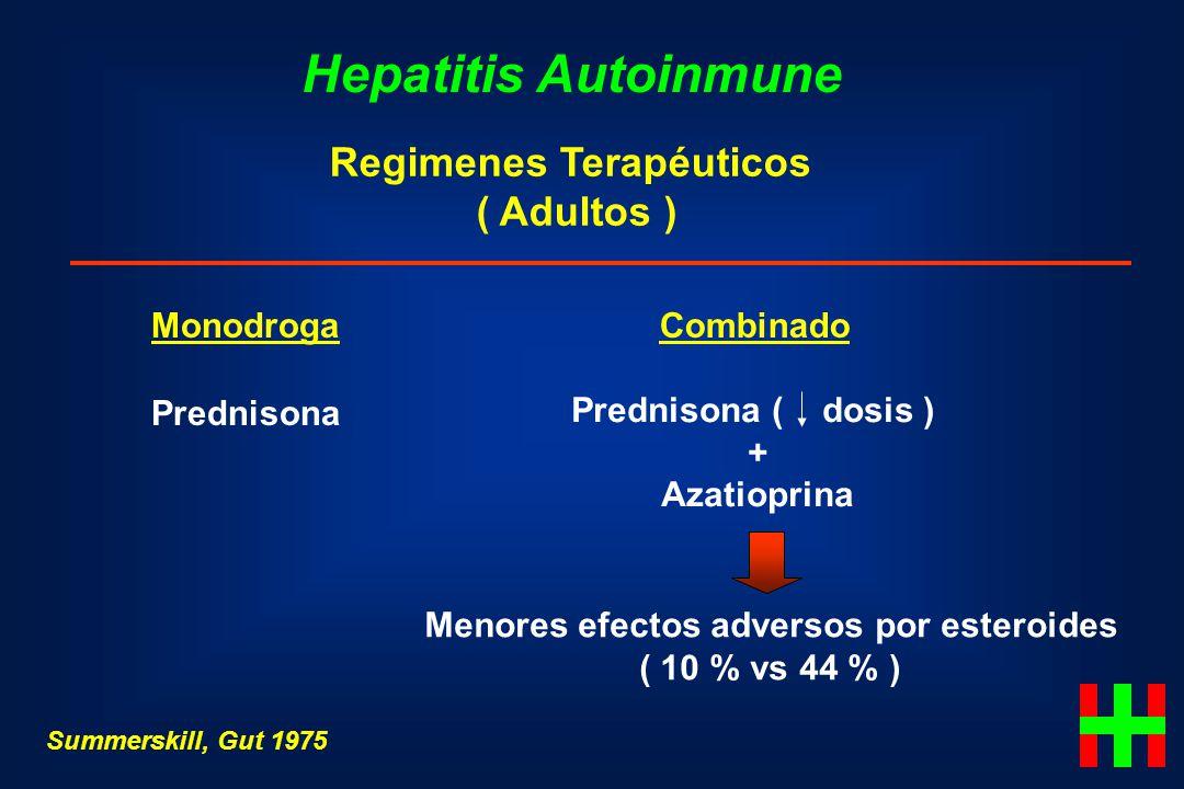 Regimenes Terapéuticos Menores efectos adversos por esteroides