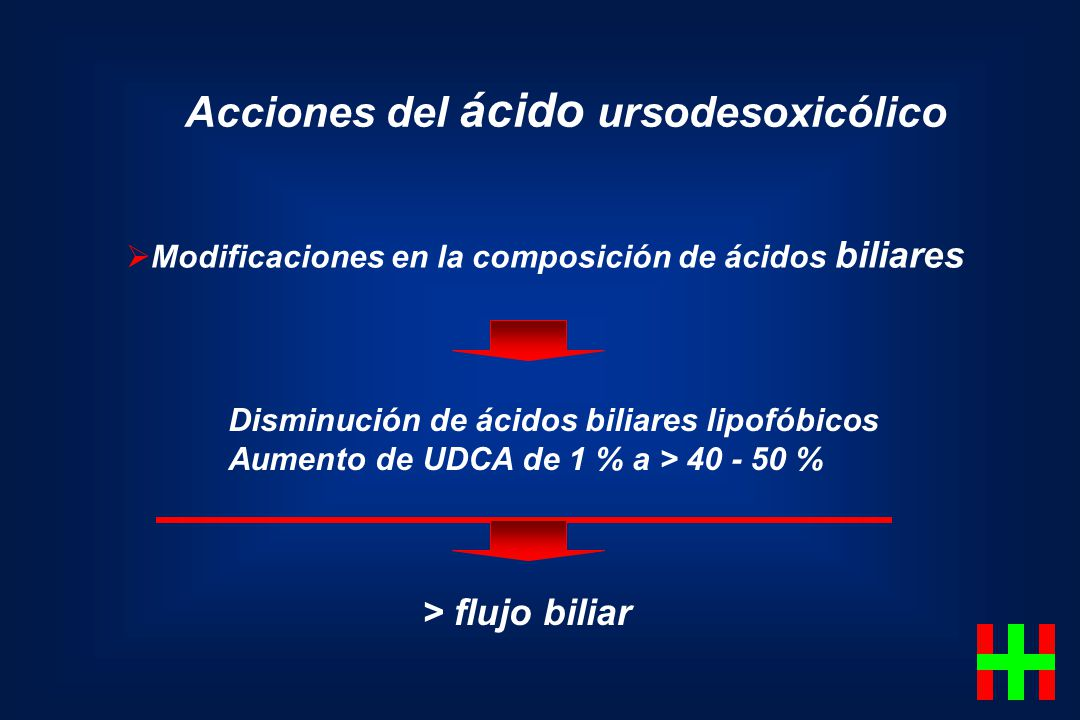 Acciones del ácido ursodesoxicólico