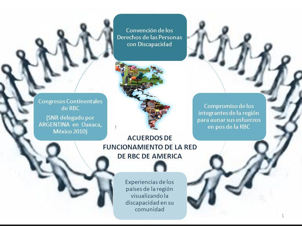 ACUERDOS DE FUNCIONAMIENTO DE LA RED DE RBC DE AMERICA