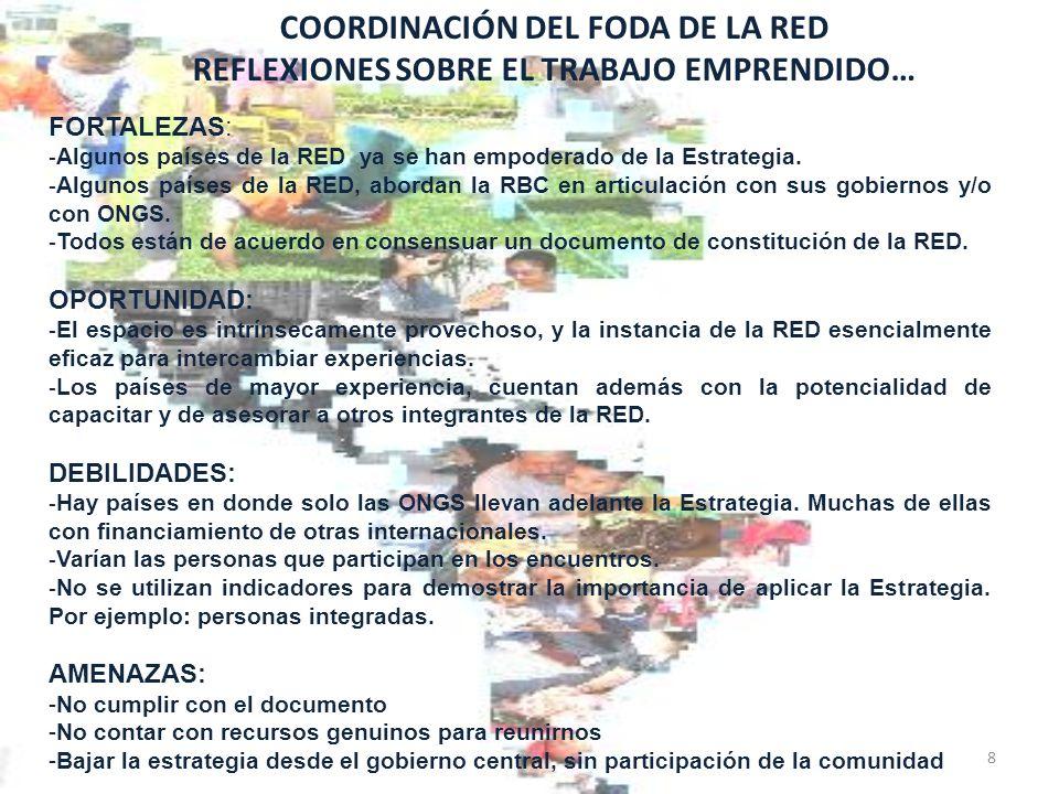 COORDINACIÓN DEL FODA DE LA RED