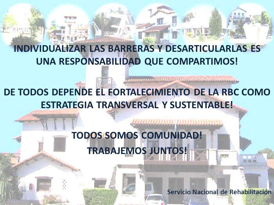 INDIVIDUALIZAR LAS BARRERAS Y DESARTICULARLAS ES UNA RESPONSABILIDAD QUE COMPARTIMOS!