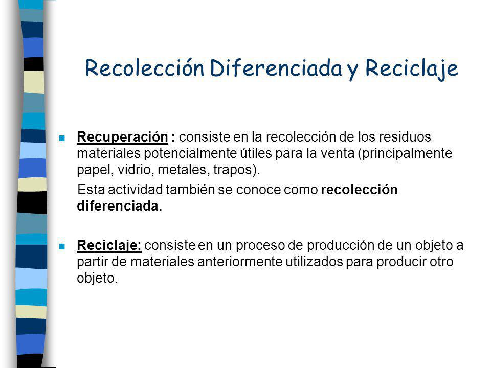 Recolección Diferenciada y Reciclaje