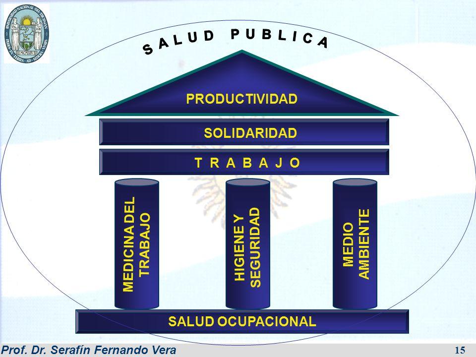 SALUD PUBLICA PRODUCTIVIDAD SOLIDARIDAD T R A B A J O