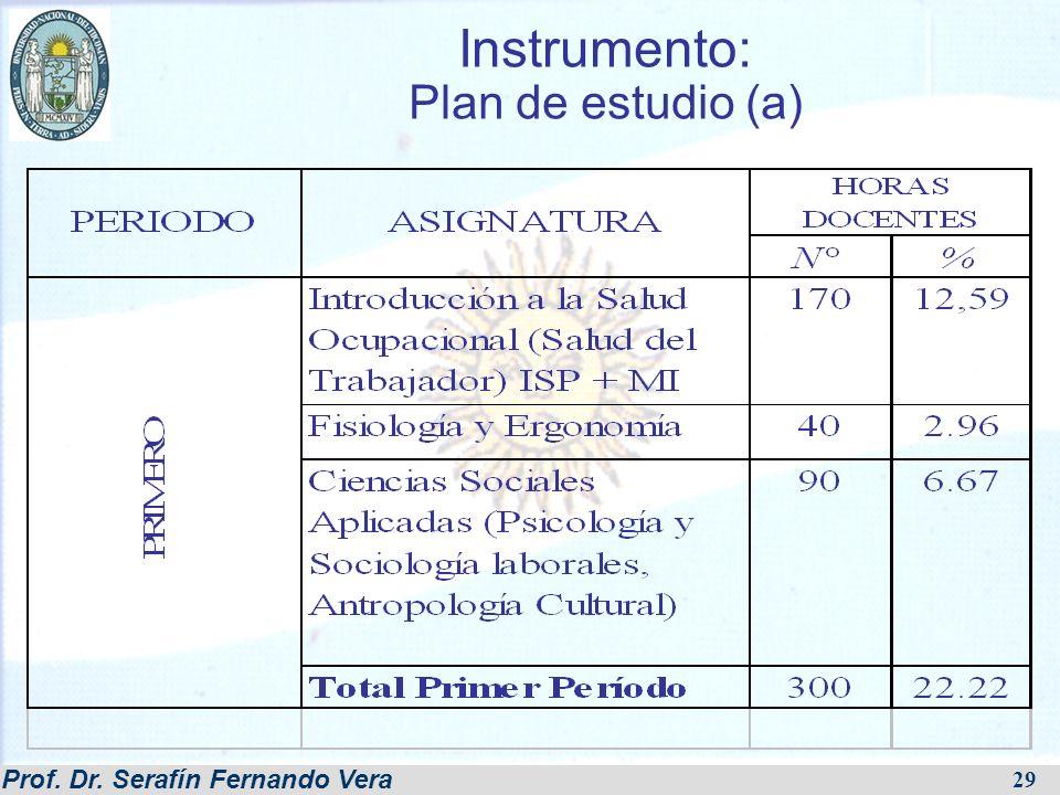 Instrumento: Plan de estudio (a)