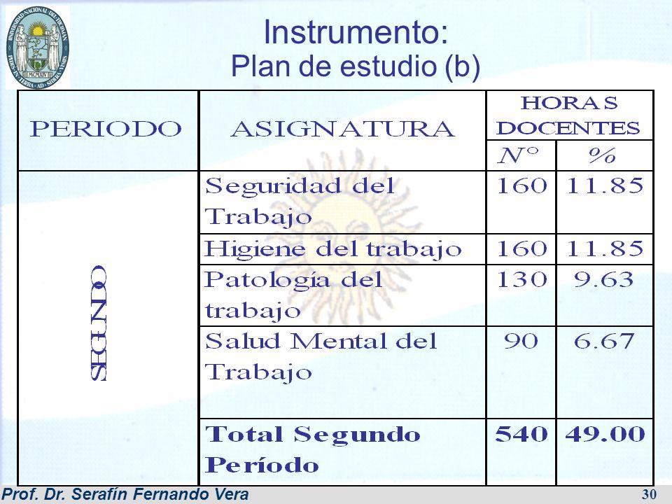 Instrumento: Plan de estudio (b)