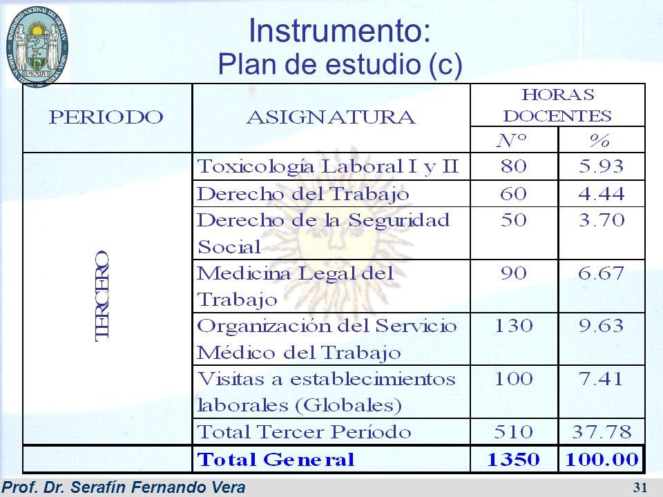 Instrumento: Plan de estudio (c)