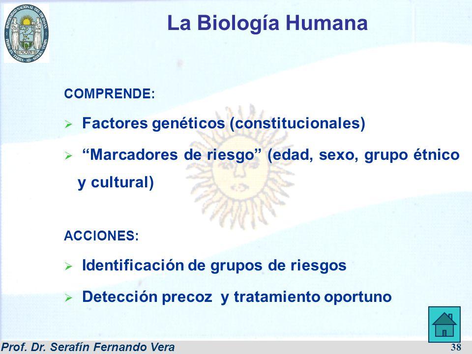 La Biología Humana Factores genéticos (constitucionales)