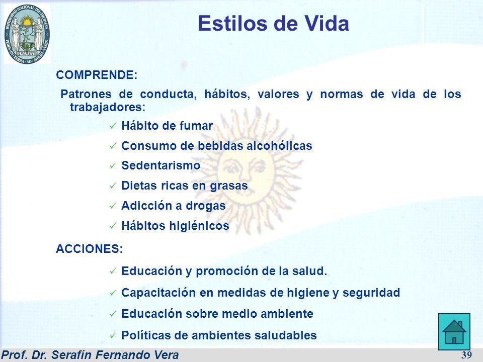 Estilos de Vida COMPRENDE: Patrones de conducta, hábitos, valores y normas de vida de los trabajadores: