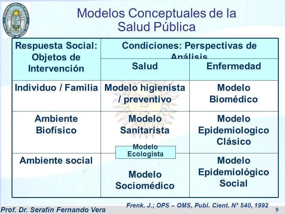 Modelos Conceptuales de la Salud Pública