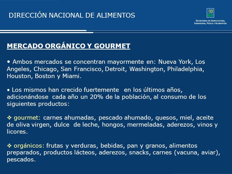 MERCADO ORGÁNICO Y GOURMET