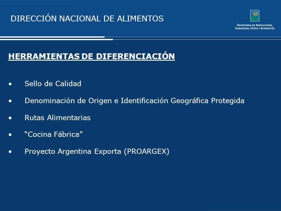 HERRAMIENTAS DE DIFERENCIACIÓN