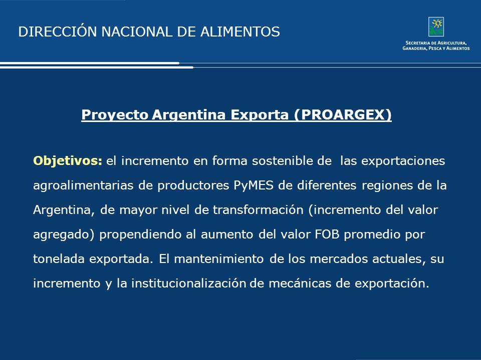 Proyecto Argentina Exporta (PROARGEX)