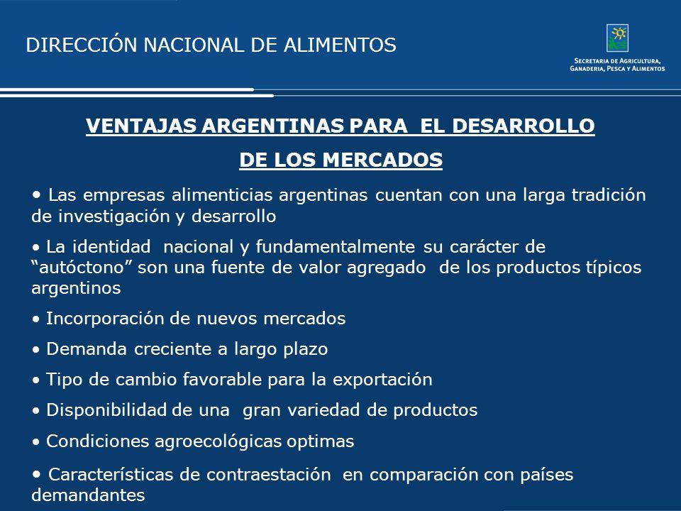 VENTAJAS ARGENTINAS PARA EL DESARROLLO