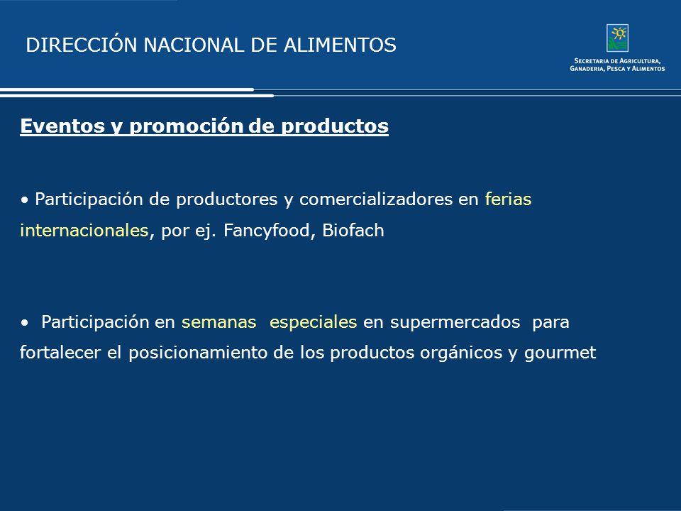 Eventos y promoción de productos