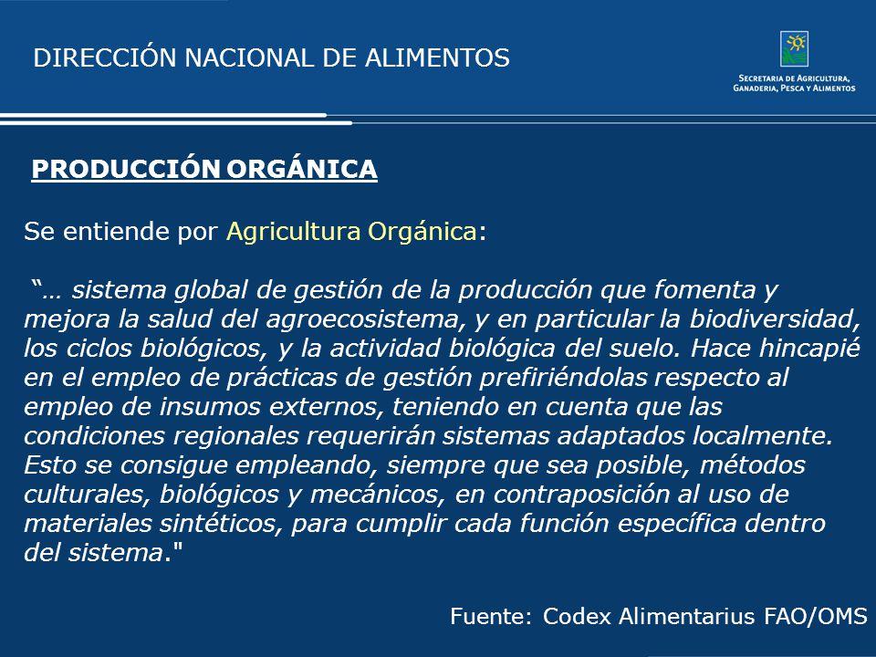 Se entiende por Agricultura Orgánica: