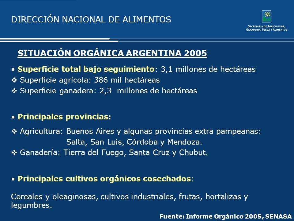 SITUACIÓN ORGÁNICA ARGENTINA 2005