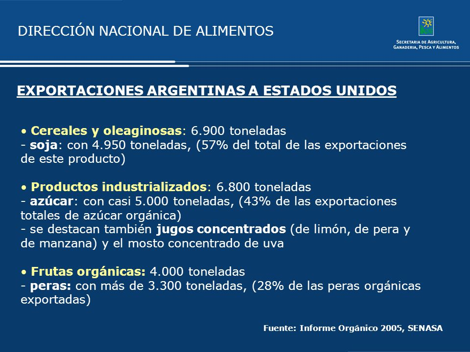 EXPORTACIONES ARGENTINAS A ESTADOS UNIDOS