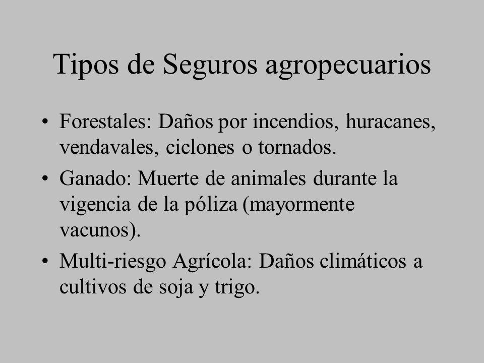 Tipos de Seguros agropecuarios