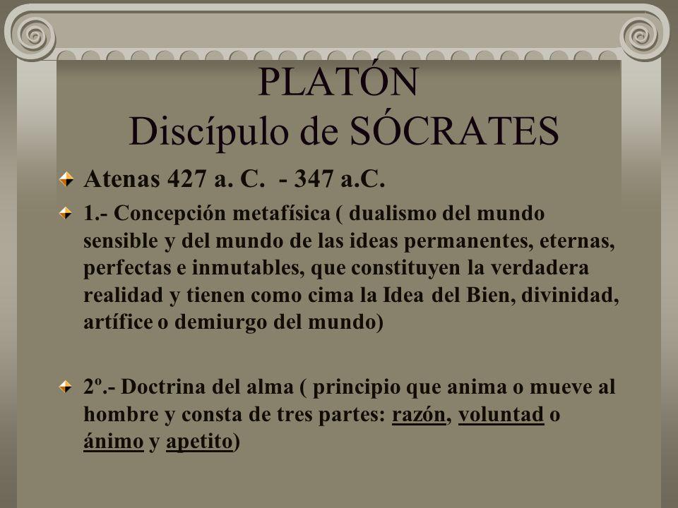 PLATÓN Discípulo de SÓCRATES