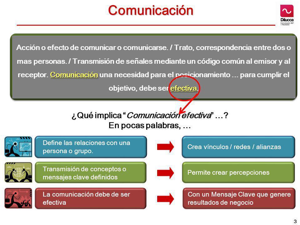¿Qué implica Comunicación efectiva …