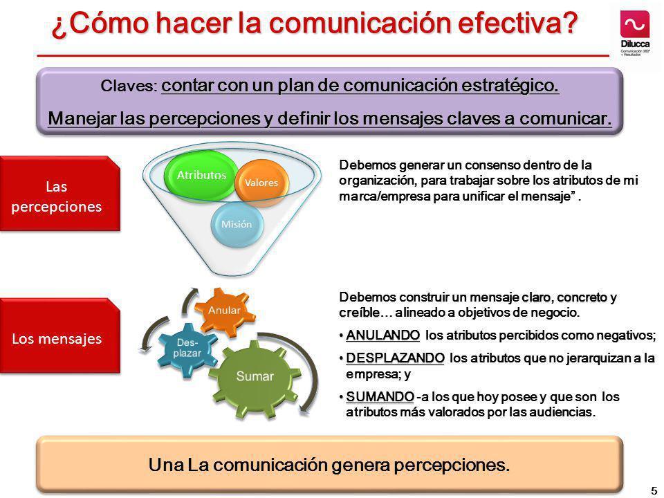 ¿Cómo hacer la comunicación efectiva