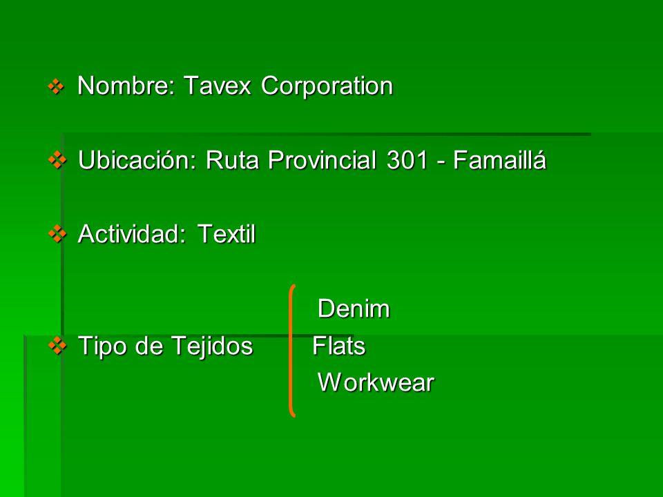 Ubicación: Ruta Provincial 301 - Famaillá Actividad: Textil Denim
