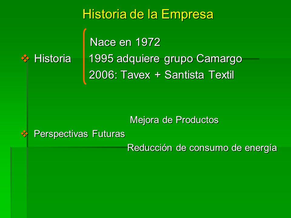 Historia de la Empresa Historia 1995 adquiere grupo Camargo