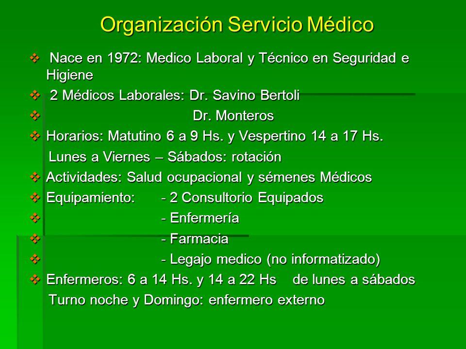 Organización Servicio Médico