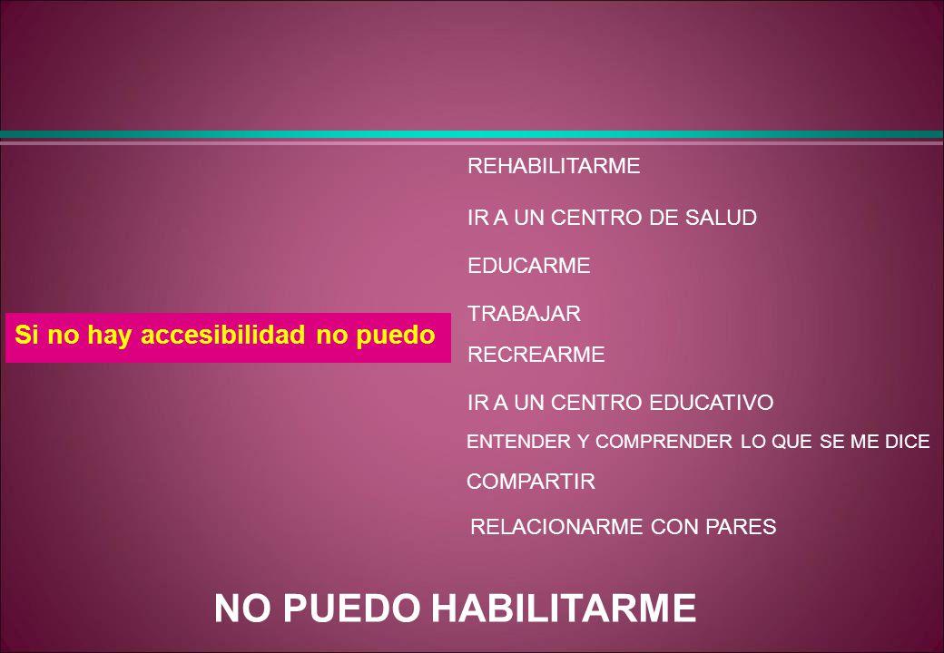 NO PUEDO HABILITARME Si no hay accesibilidad no puedo REHABILITARME