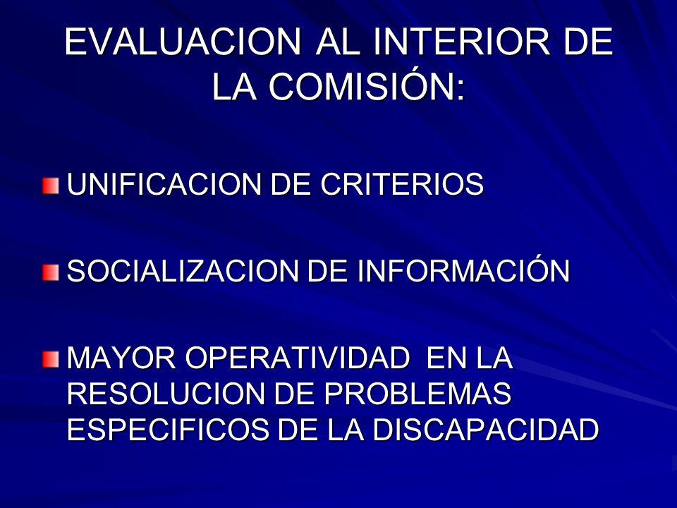 EVALUACION AL INTERIOR DE LA COMISIÓN: