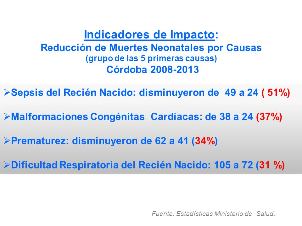 Indicadores de Impacto: Reducción de Muertes Neonatales por Causas (grupo de las 5 primeras causas) Córdoba 2008-2013