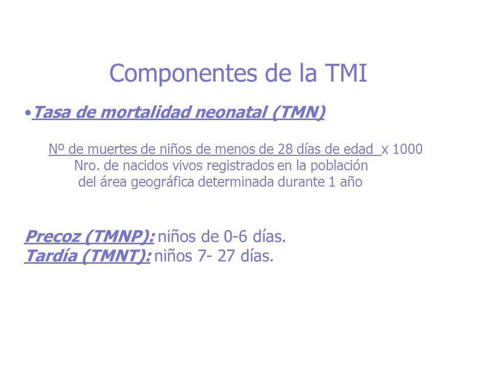 Componentes de la TMI Tasa de mortalidad neonatal (TMN)