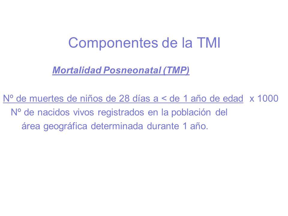 Componentes de la TMI Tasa de Mortalidad Posneonatal (TMP)