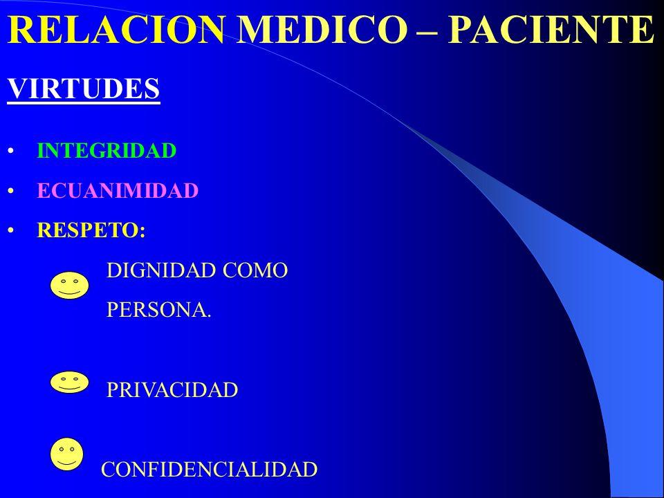 RELACION MEDICO – PACIENTE