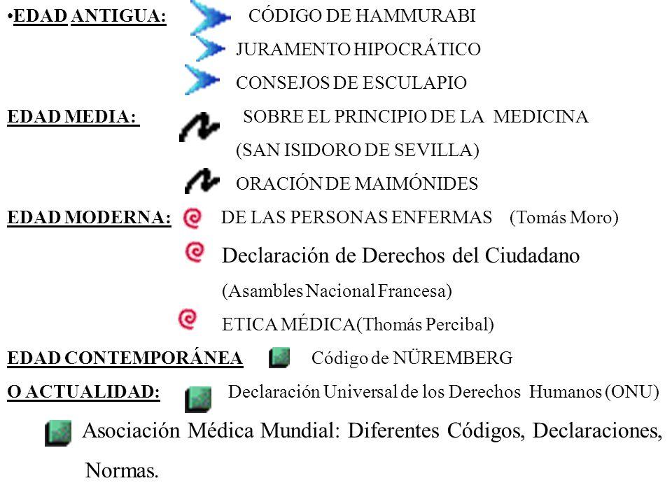 Normas. EDAD ANTIGUA: CÓDIGO DE HAMMURABI JURAMENTO HIPOCRÁTICO