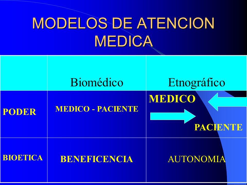 MODELOS DE ATENCION MEDICA