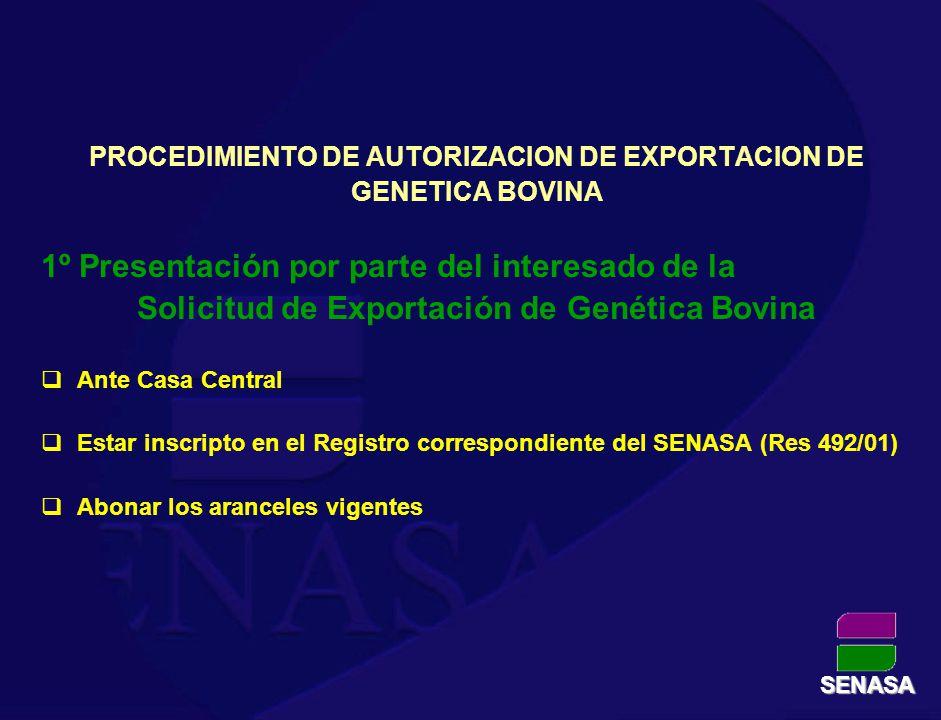 PROCEDIMIENTO DE AUTORIZACION DE EXPORTACION DE