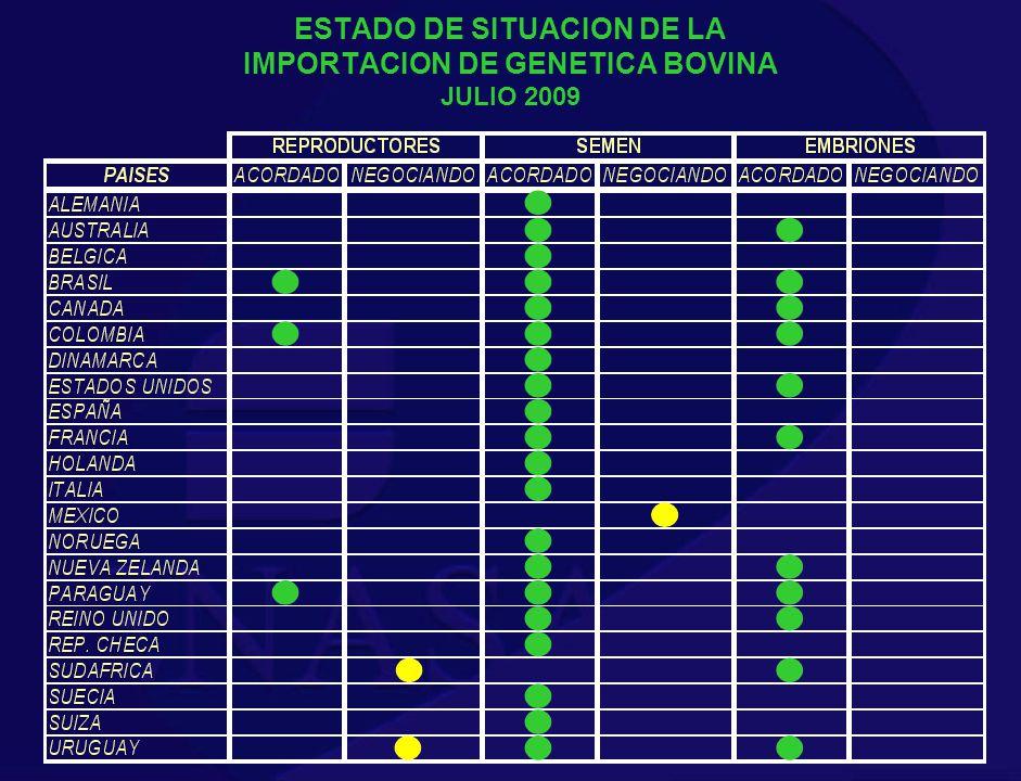 ESTADO DE SITUACION DE LA IMPORTACION DE GENETICA BOVINA JULIO 2009