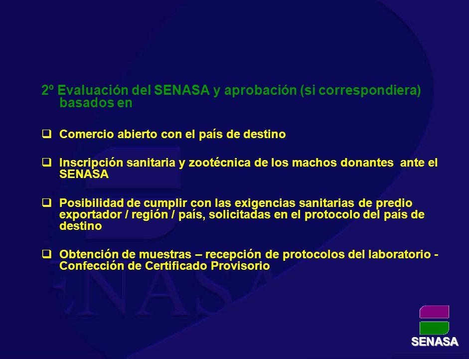 2º Evaluación del SENASA y aprobación (si correspondiera) basados en