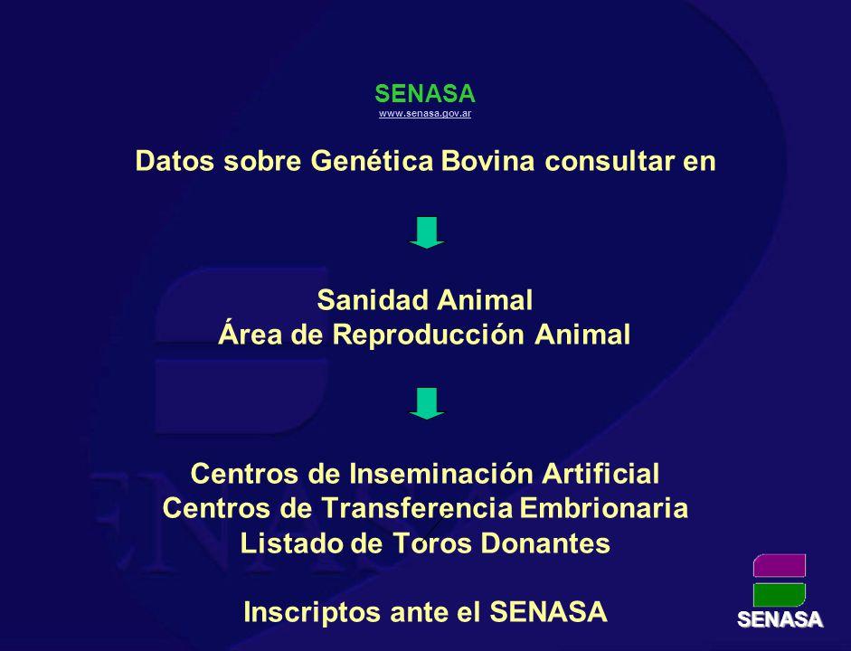 Datos sobre Genética Bovina consultar en