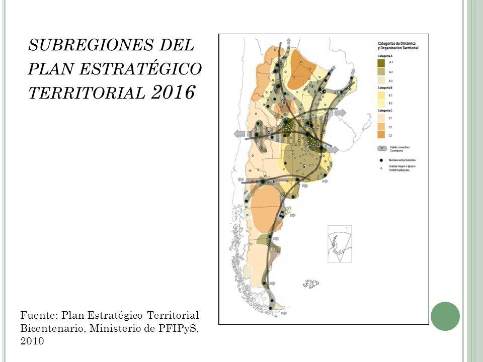 subregiones del plan estratégico territorial 2016