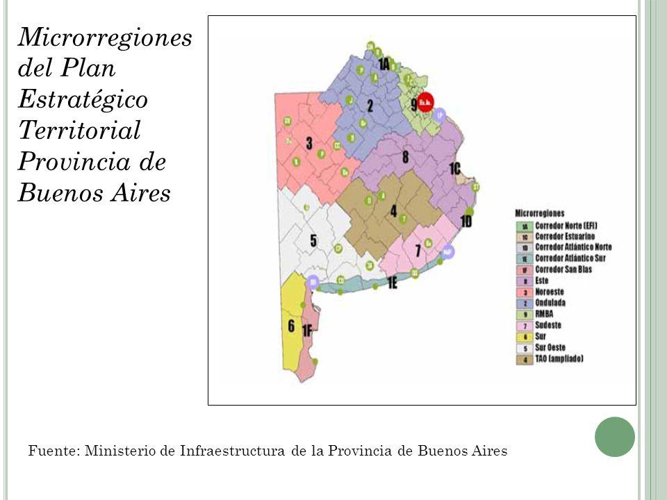 Microrregiones del Plan Estratégico Territorial Provincia de Buenos Aires