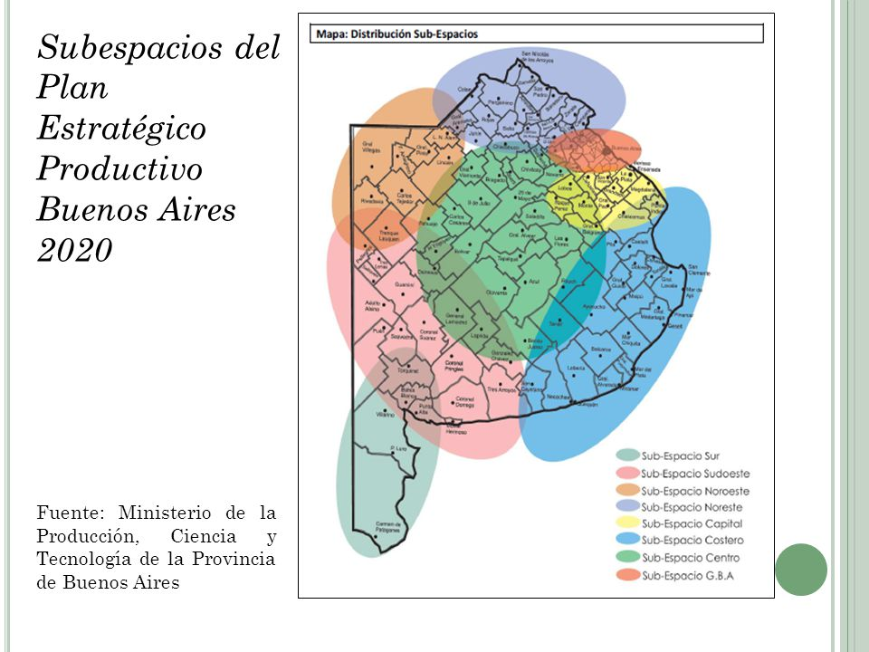 Subespacios del Plan Estratégico Productivo Buenos Aires 2020