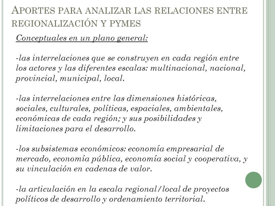 Aportes para analizar las relaciones entre regionalización y pymes