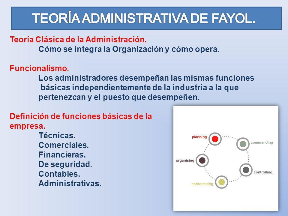 TEORÍA ADMINISTRATIVA DE FAYOL.