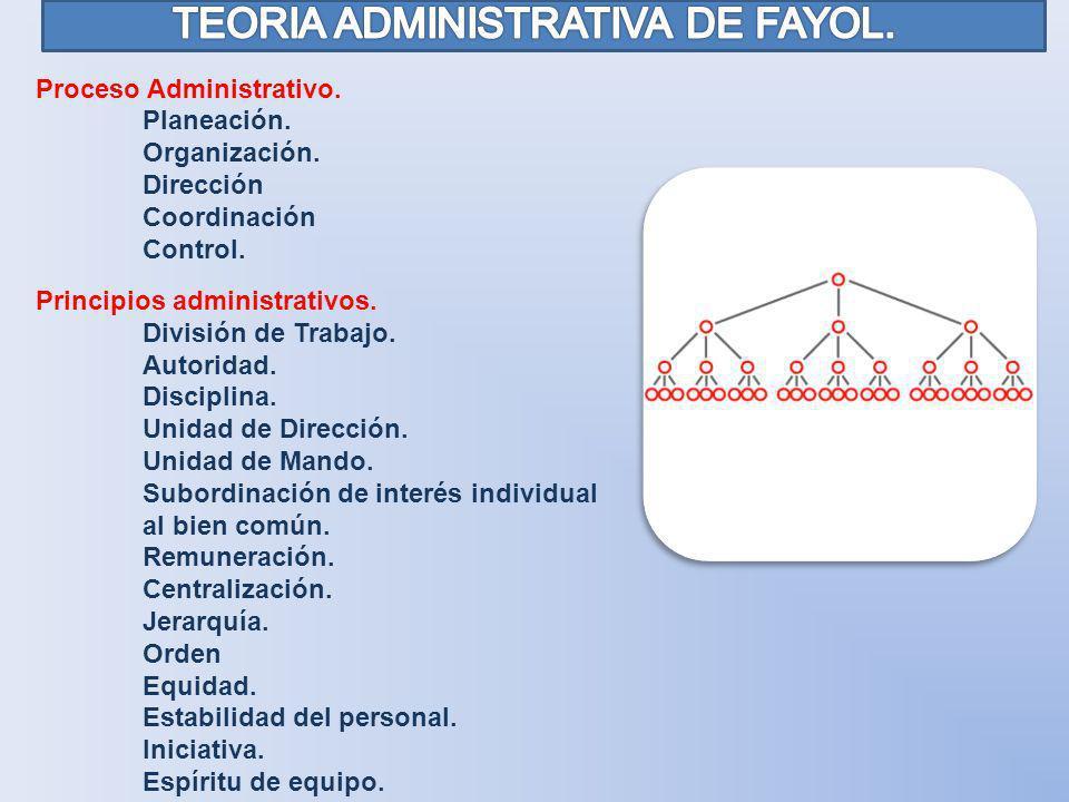 TEORIA ADMINISTRATIVA DE FAYOL.