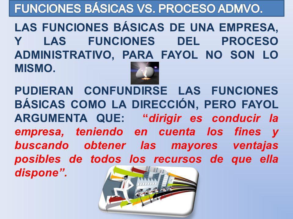 FUNCIONES BÁSICAS VS. PROCESO ADMVO.
